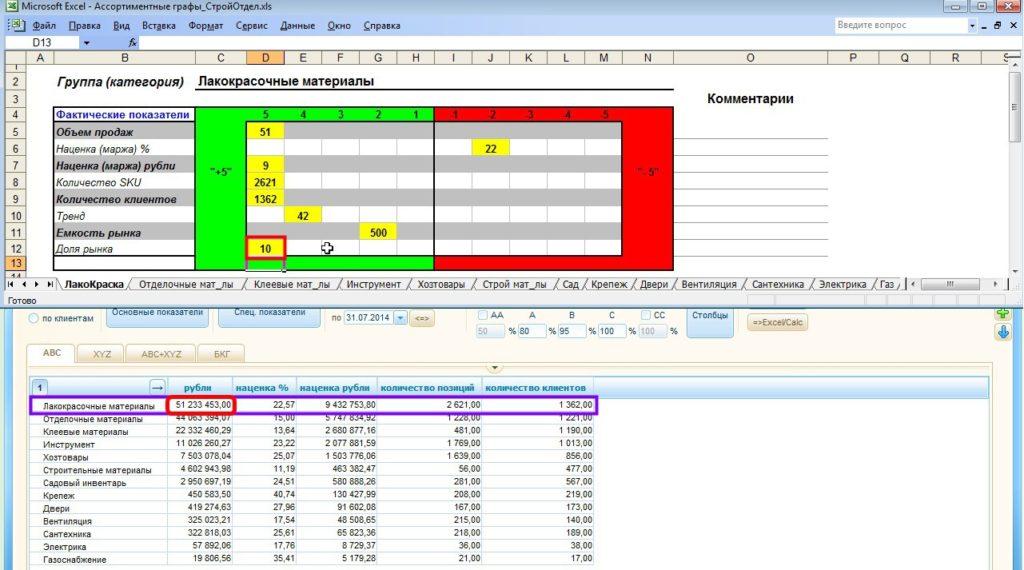 Ассортиментный граф с отчетом