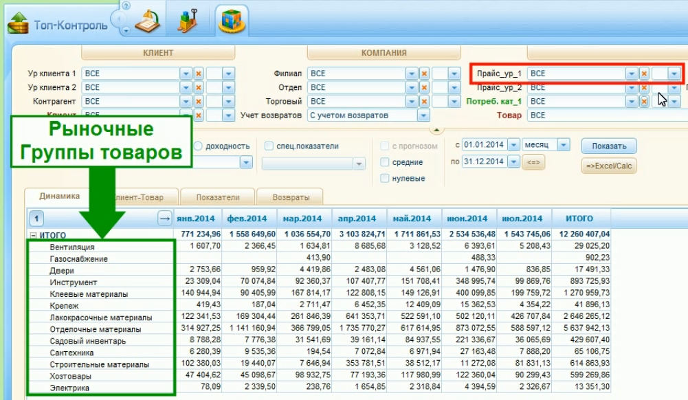 Отчет по Категориям товаров в ТопКонтроль