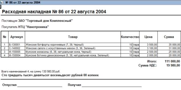 Документ реализации (накладная)