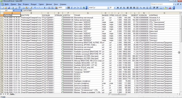 Файл с информацией о вторичных продажах дистрибутора