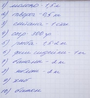 Список потребительских категорий
