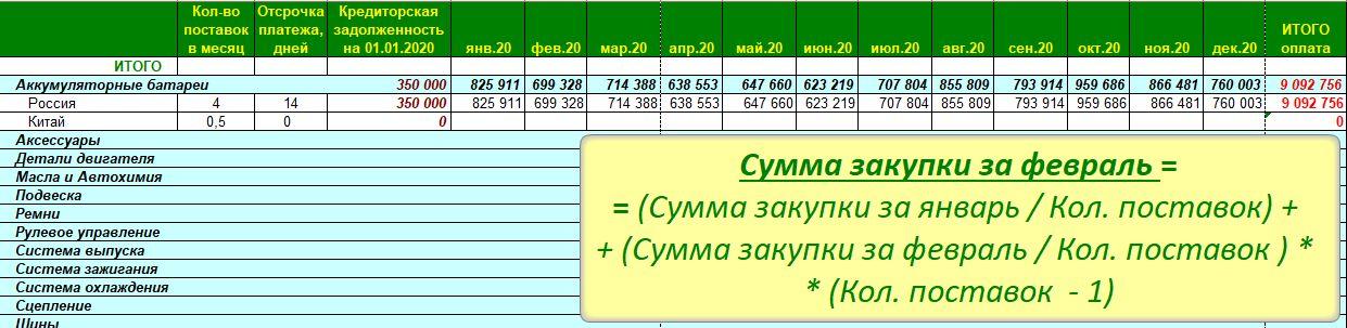 Формула для расчета платежей Поставщику в феврале